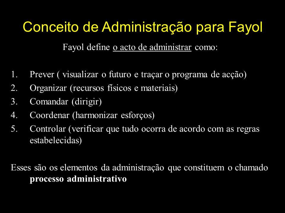 Conceito de Administração para Fayol