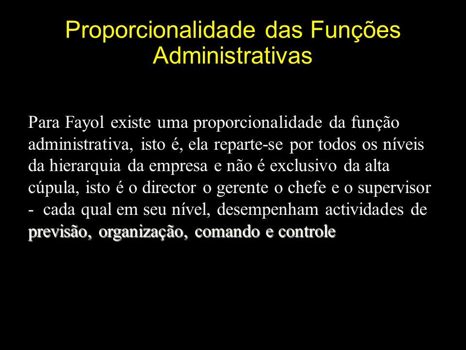 Proporcionalidade das Funções Administrativas