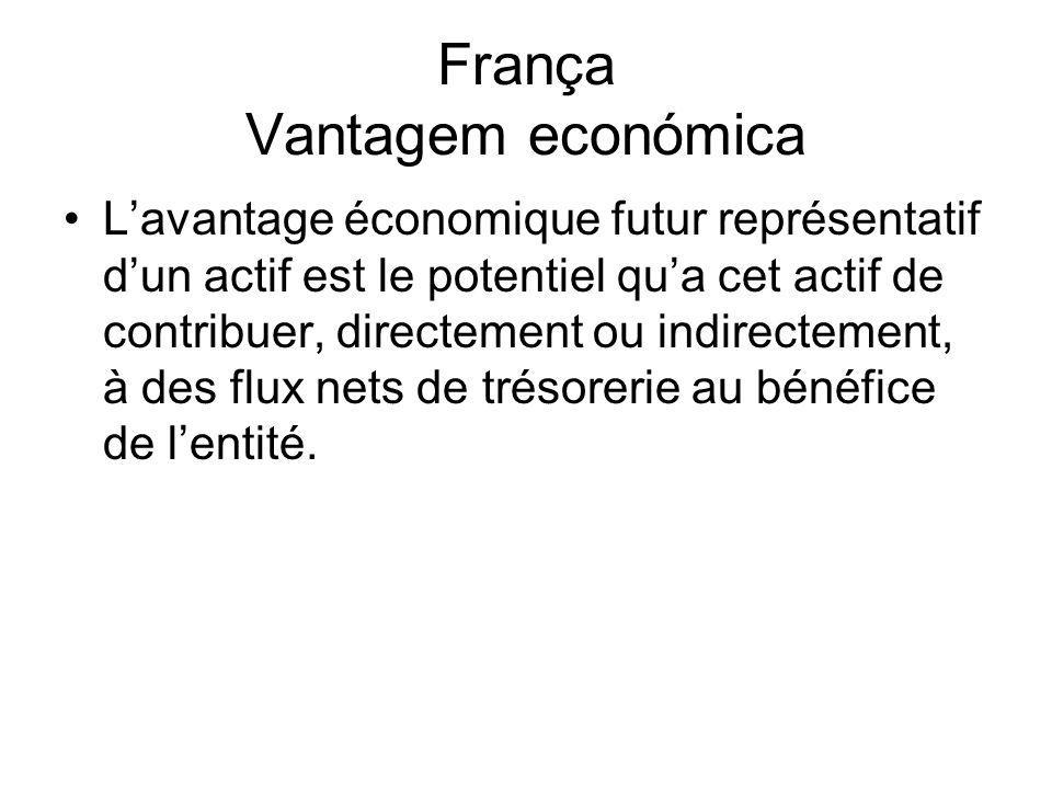 França Vantagem económica