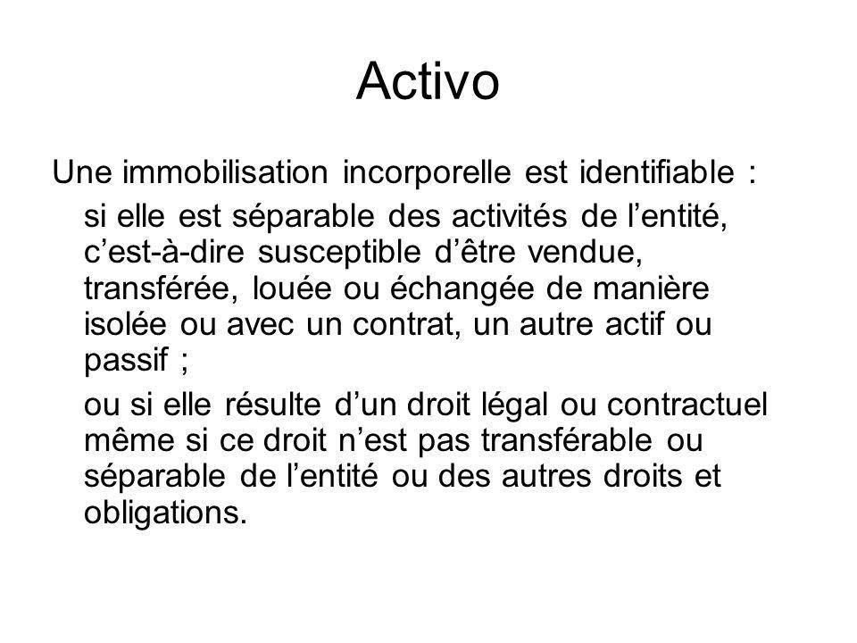 Activo Une immobilisation incorporelle est identifiable :