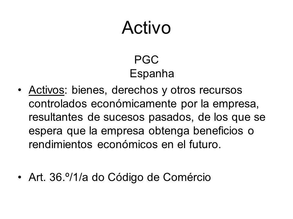Activo PGC Espanha.