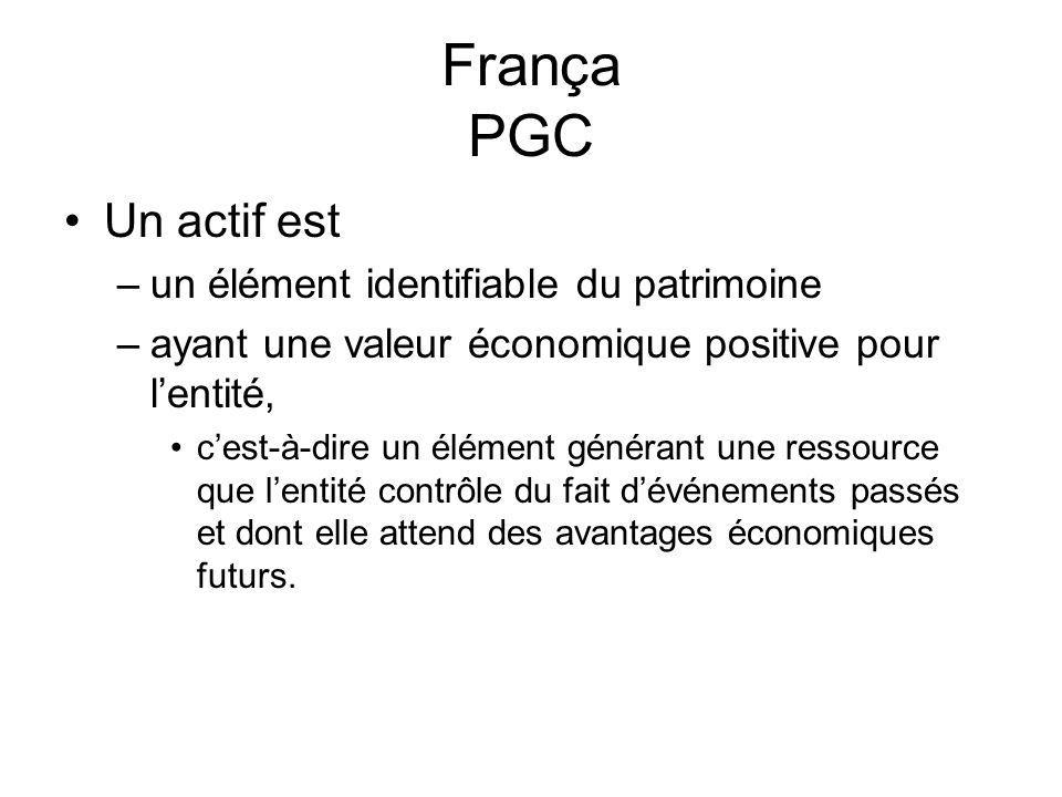 França PGC Un actif est un élément identifiable du patrimoine