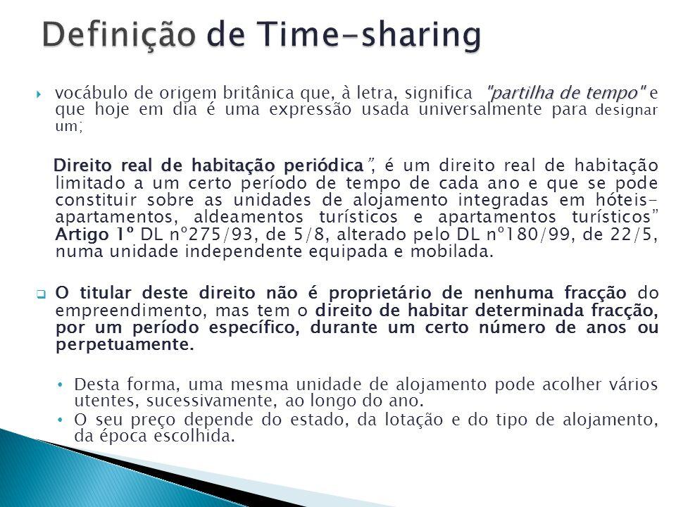 Definição de Time-sharing