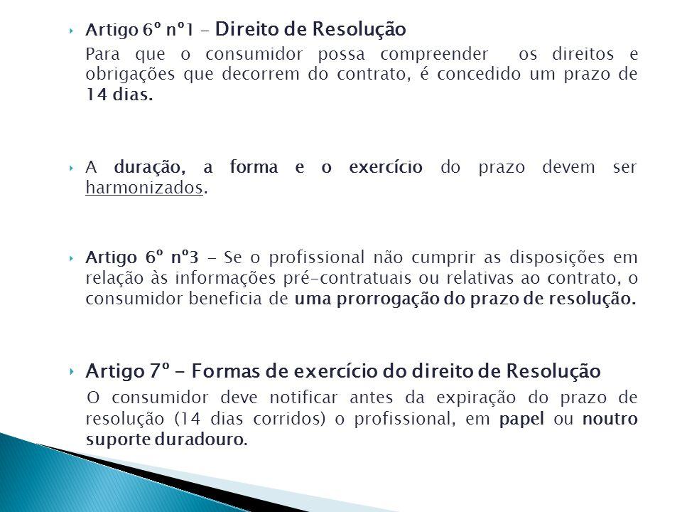 Artigo 7º - Formas de exercício do direito de Resolução
