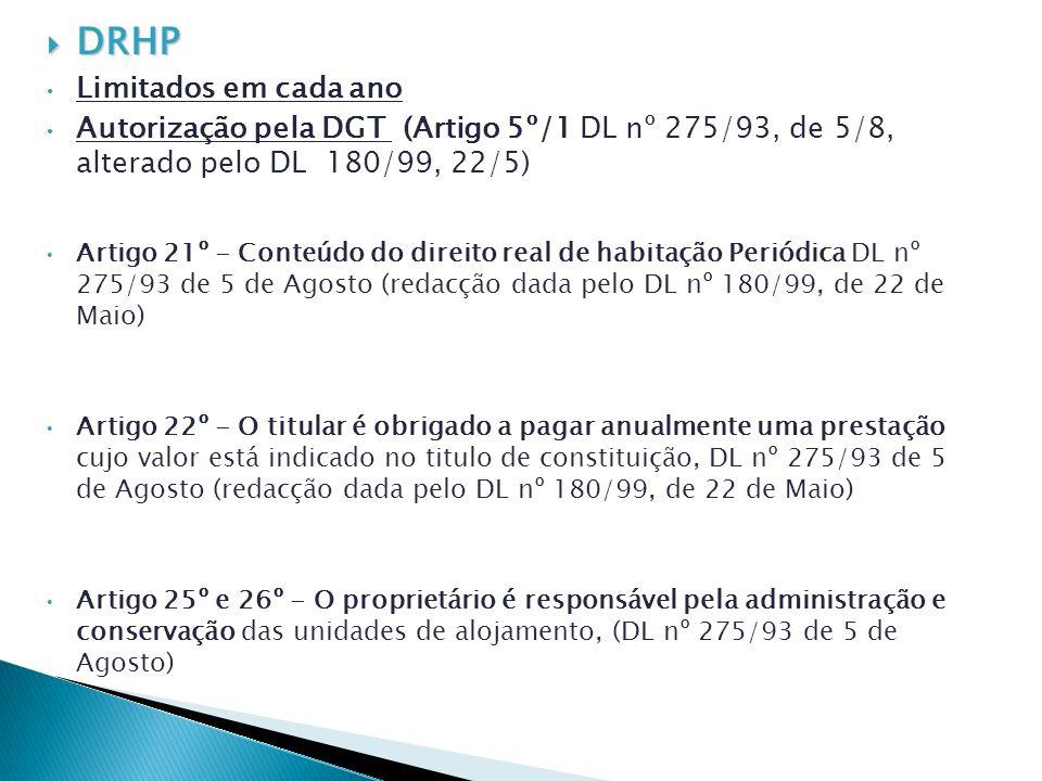 DRHP Limitados em cada ano