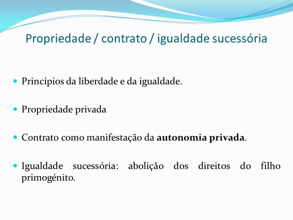 Propriedade / contrato / igualdade sucessória
