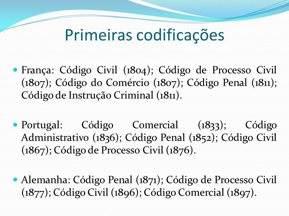Primeiras codificações