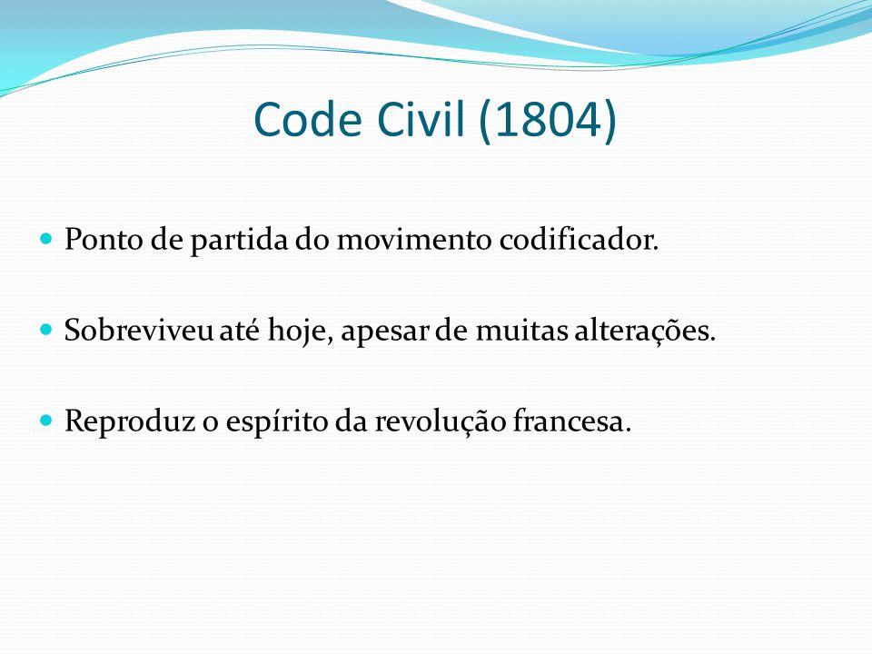 Code Civil (1804) Ponto de partida do movimento codificador.