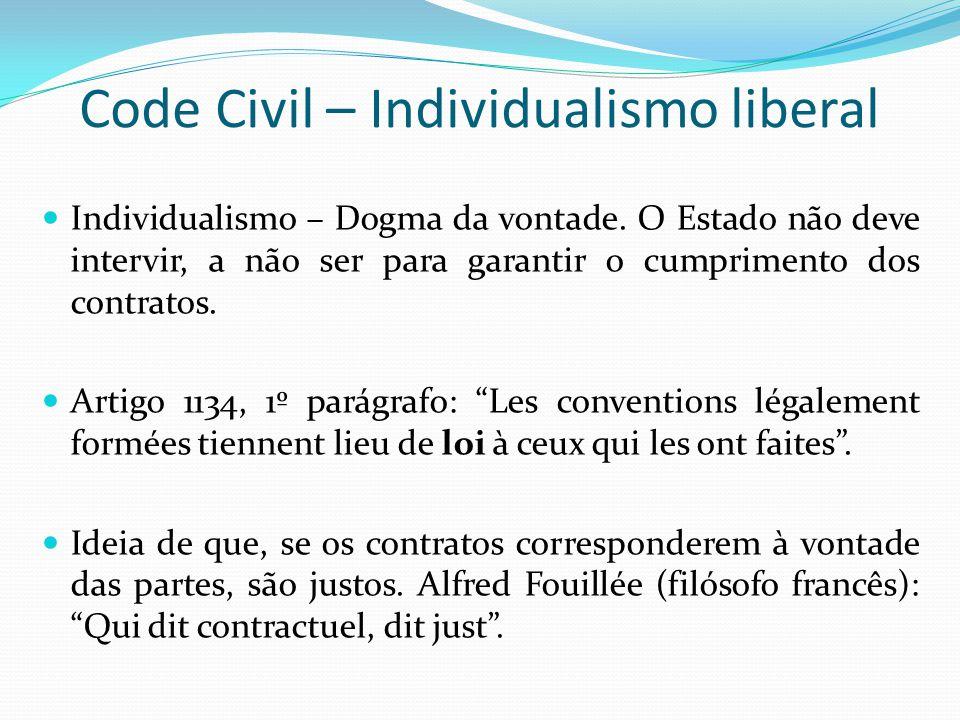 Code Civil – Individualismo liberal