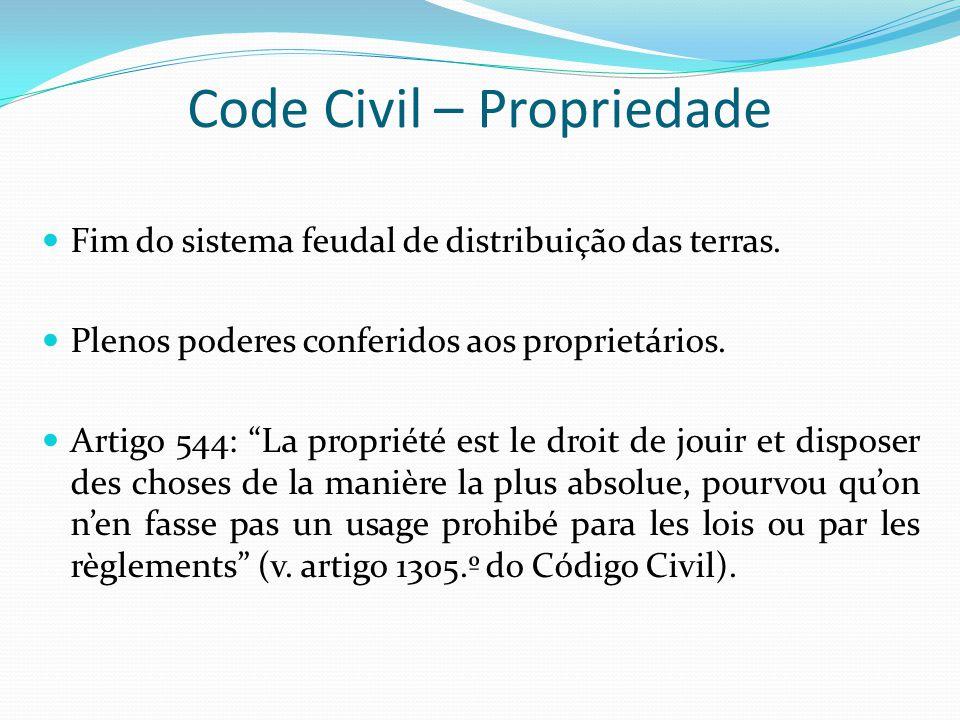 Code Civil – Propriedade