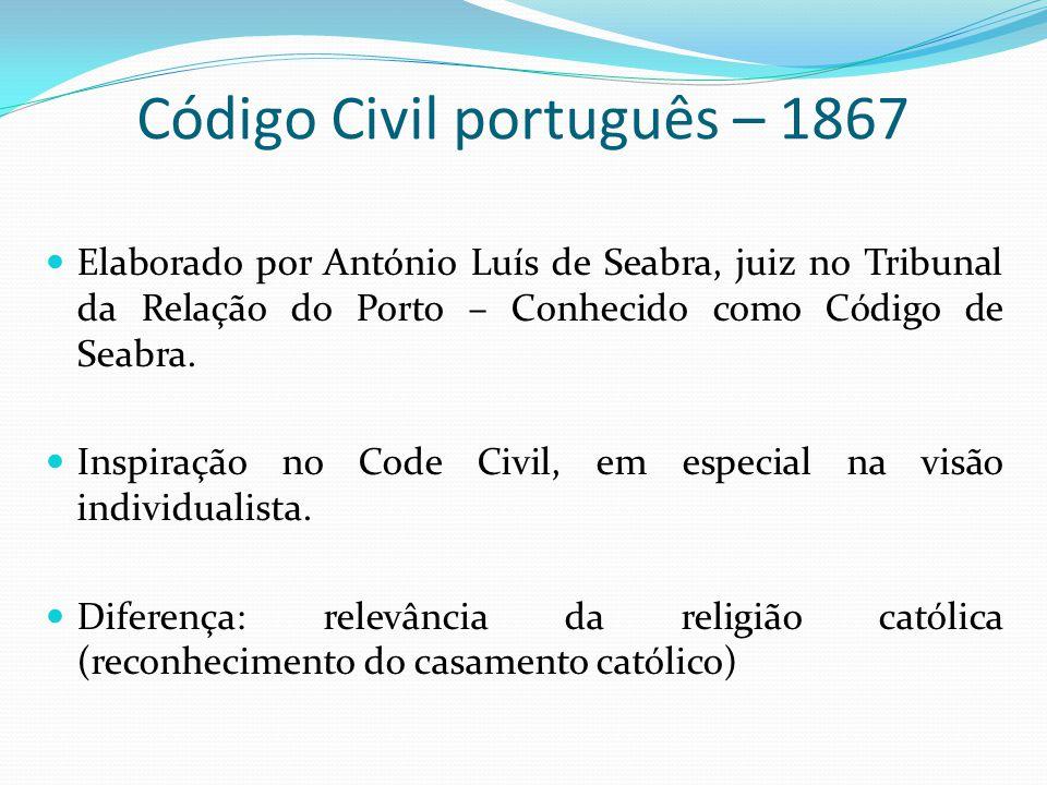 Código Civil português – 1867