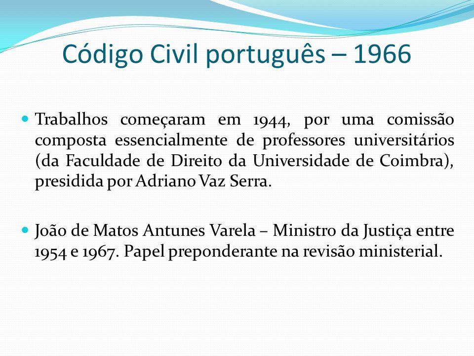 Código Civil português – 1966