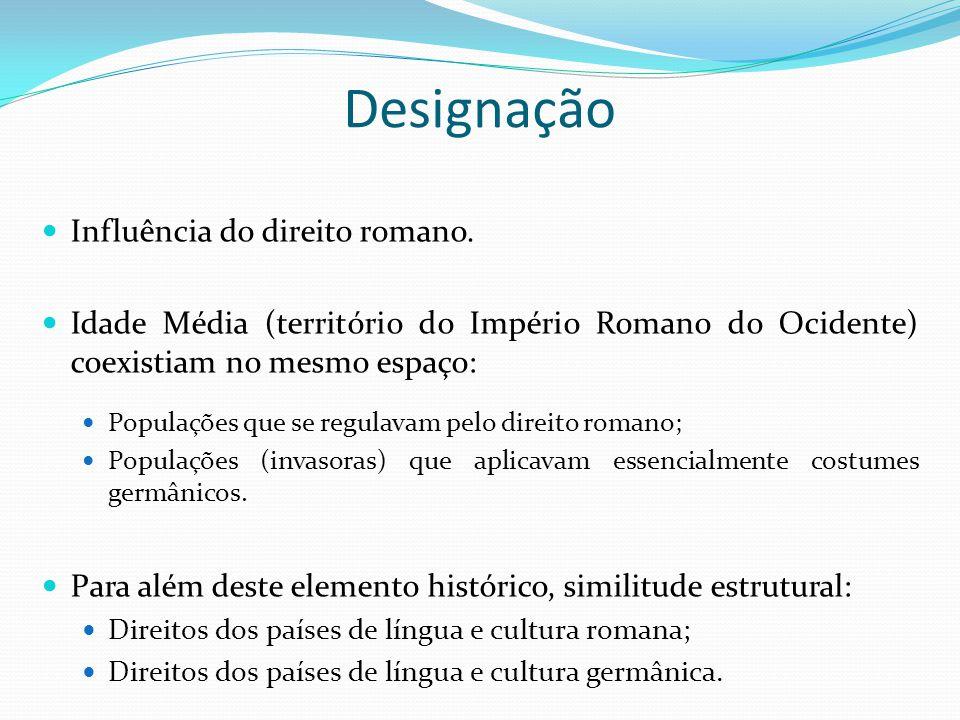 Designação Influência do direito romano.