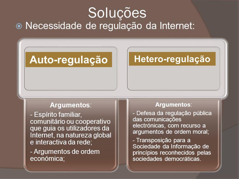Soluções Auto-regulação Necessidade de regulação da Internet: