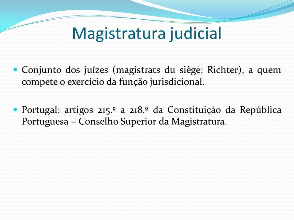 Magistratura judicial