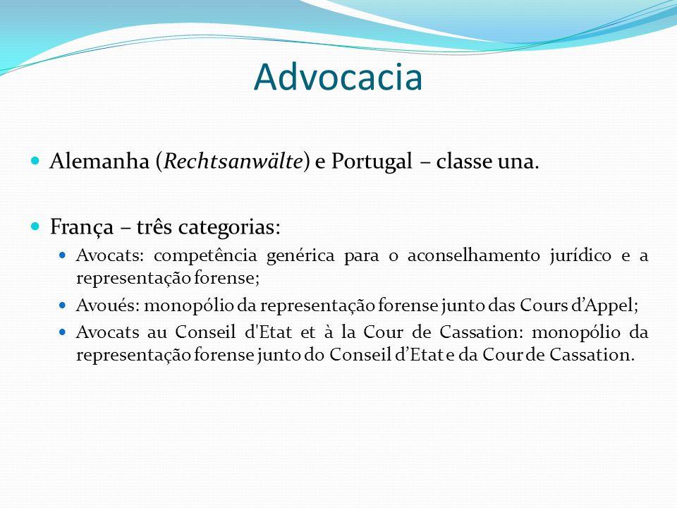 Advocacia Alemanha (Rechtsanwälte) e Portugal – classe una.