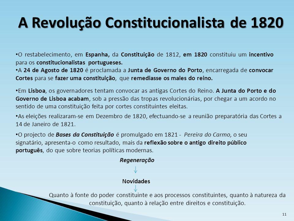A Revolução Constitucionalista de 1820