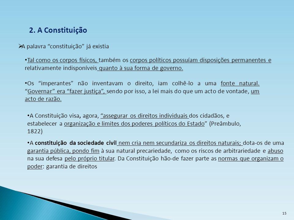 2. A Constituição A palavra constituição já existia