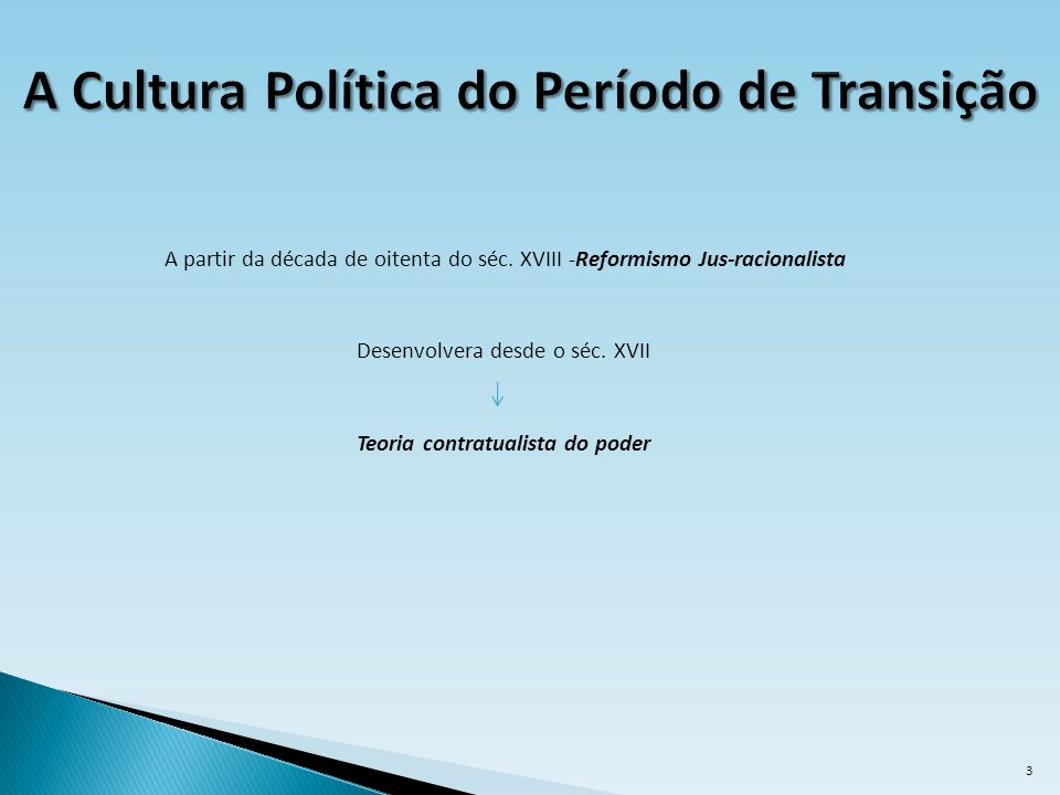 A Cultura Política do Período de Transição
