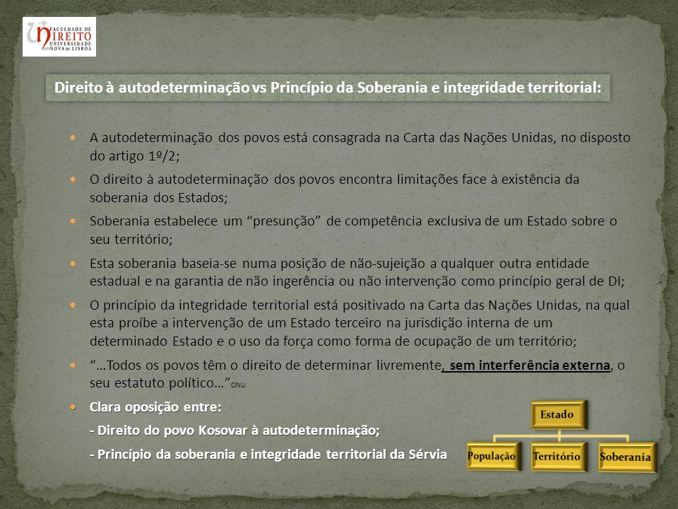 Direito à autodeterminação vs Princípio da Soberania e integridade territorial: