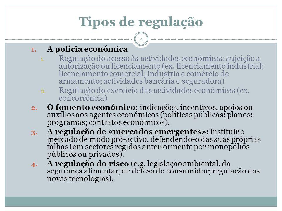 Tipos de regulação A polícia económica