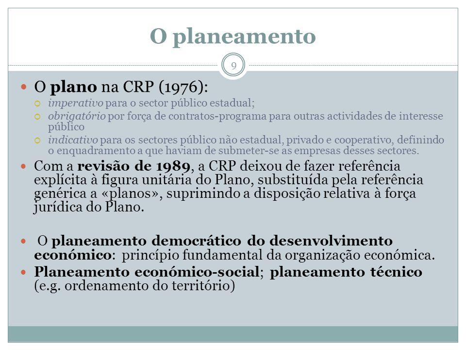 O planeamento O plano na CRP (1976):