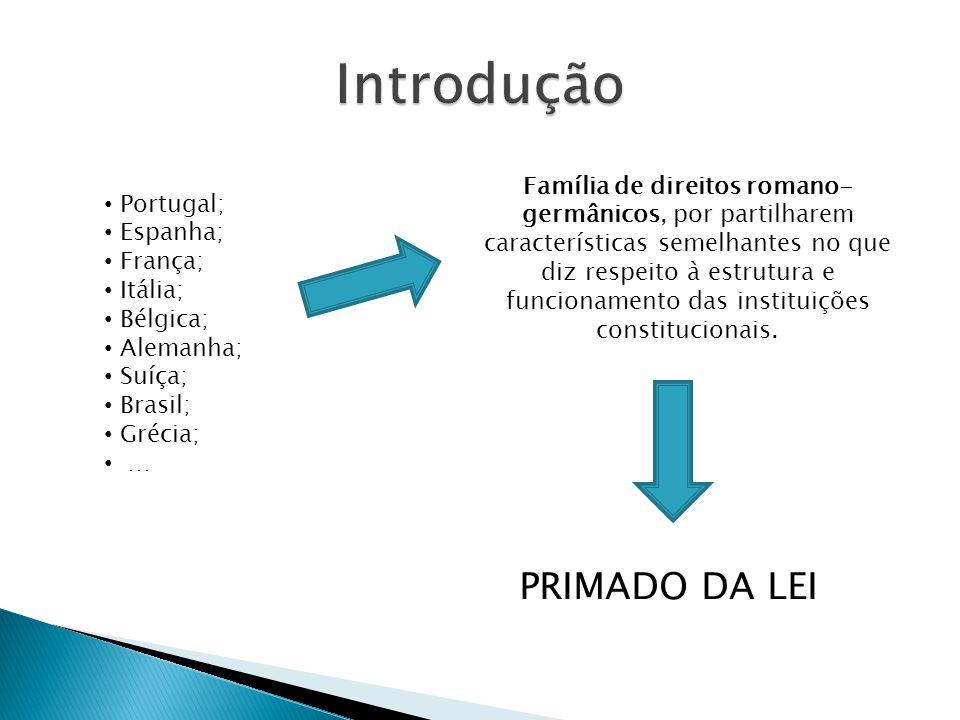 Introdução PRIMADO DA LEI