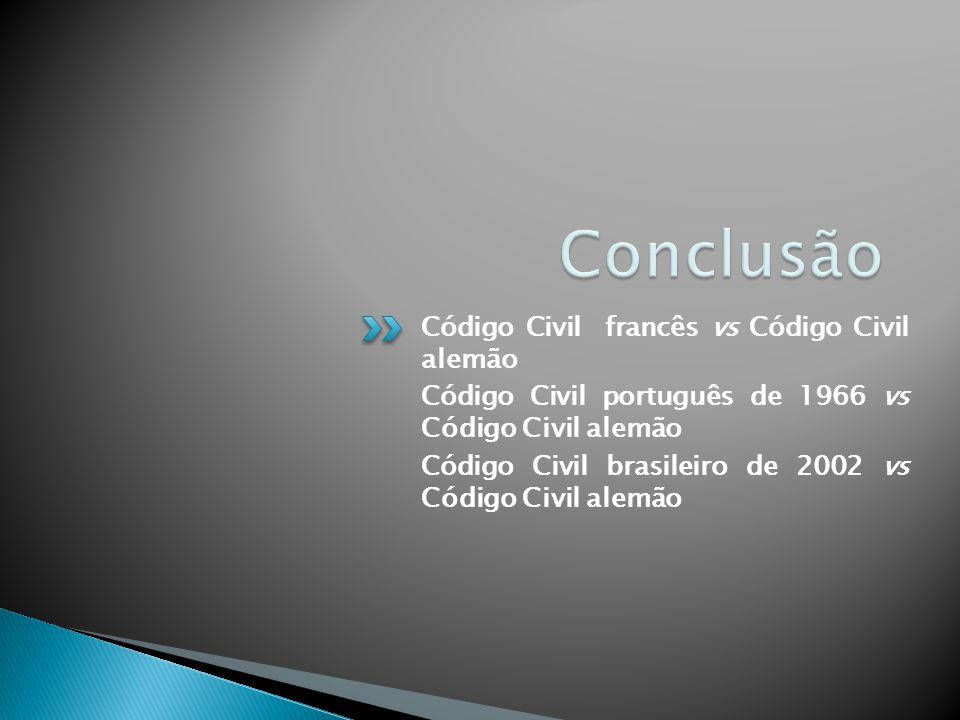 Conclusão Código Civil francês vs Código Civil alemão