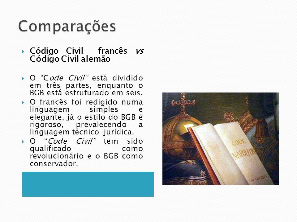 Comparações Código Civil francês vs Código Civil alemão