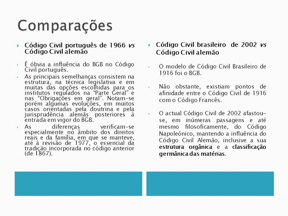 Comparações Código Civil brasileiro de 2002 vs Código Civil alemão