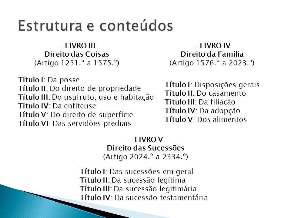 Estrutura e conteúdos LIVRO III Direito das Coisas