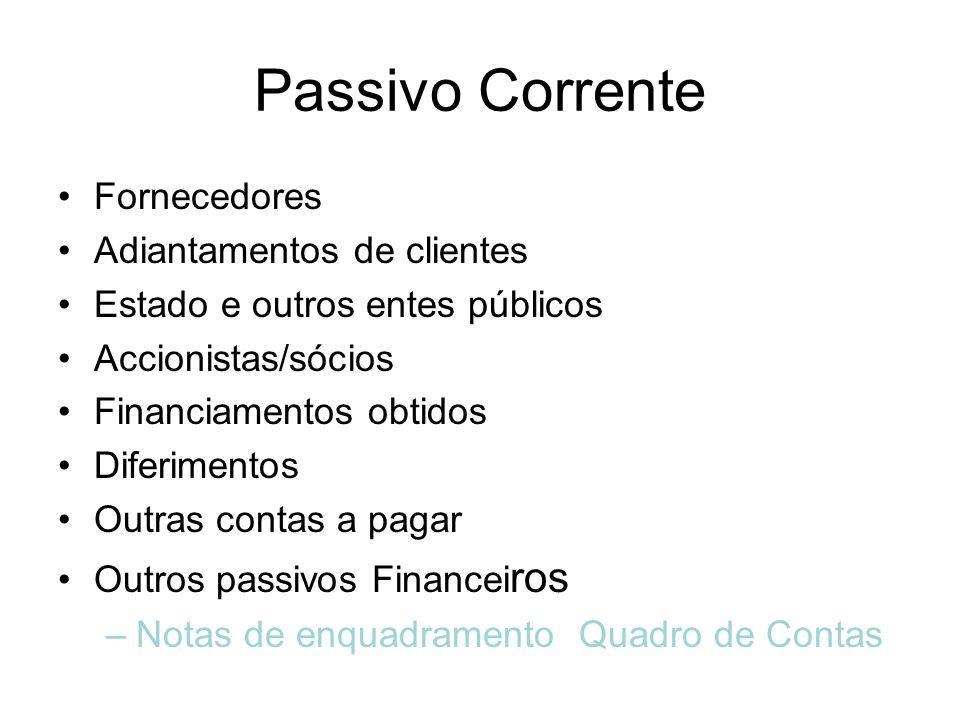 Passivo Corrente Fornecedores Adiantamentos de clientes