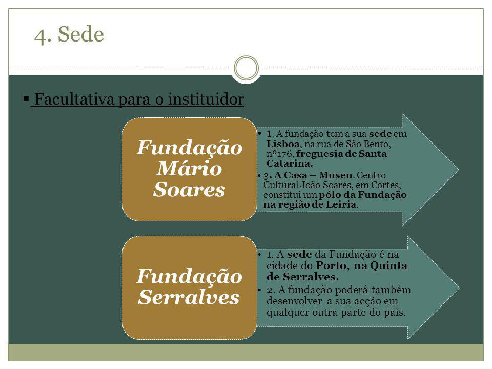 4. Sede Fundação Mário Soares Fundação Serralves
