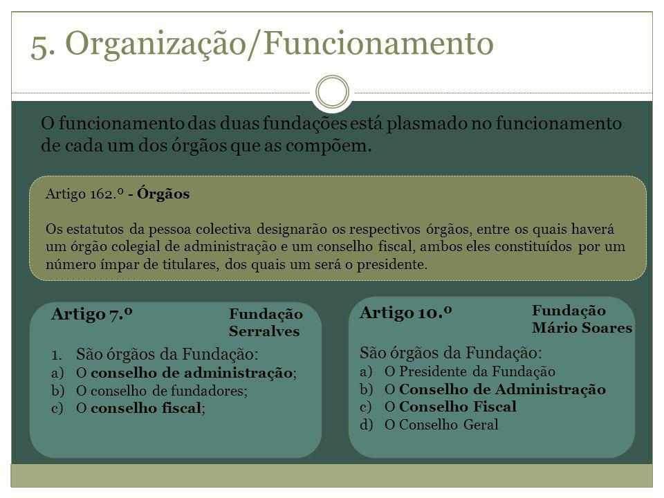 5. Organização/Funcionamento