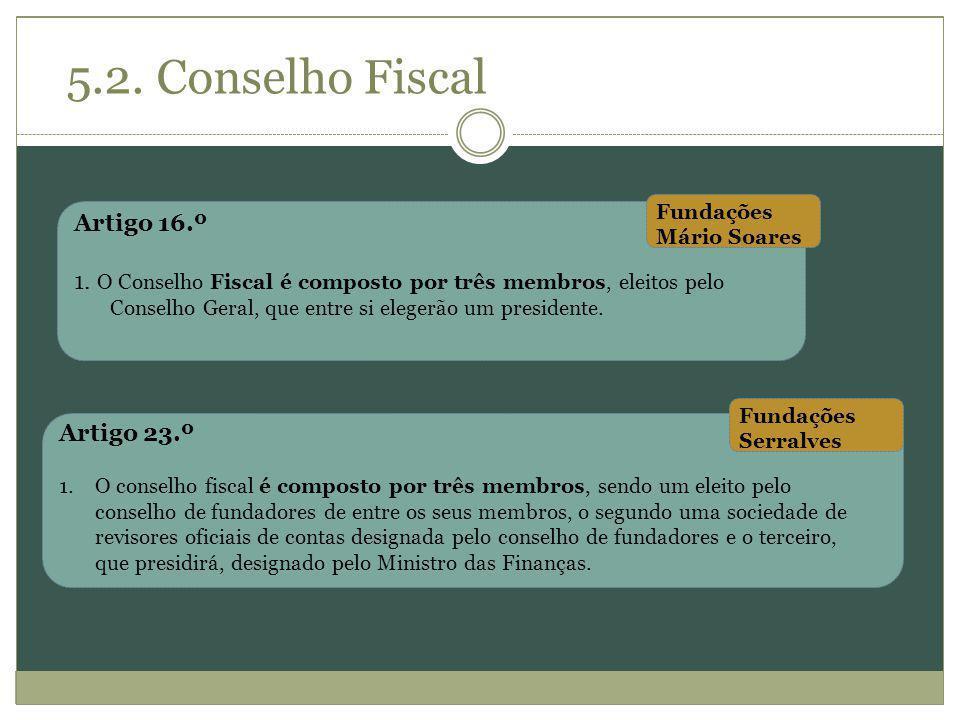 5.2. Conselho Fiscal Artigo 16.º