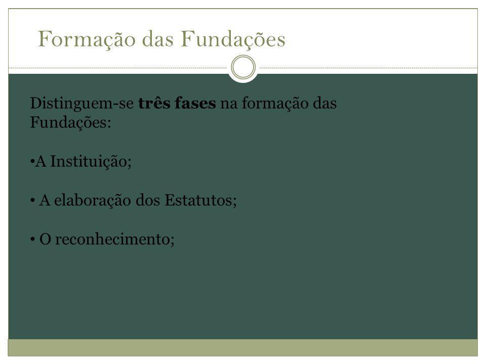 Formação das Fundações