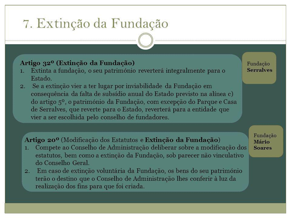 7. Extinção da Fundação Artigo 32º (Extinção da Fundação)
