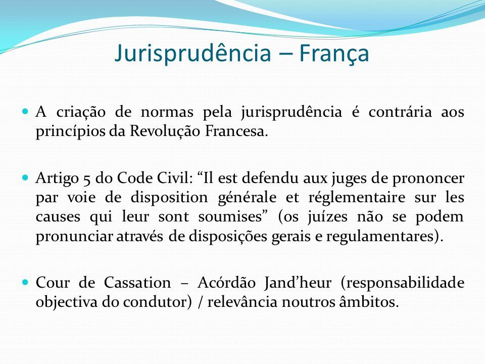 Jurisprudência – França