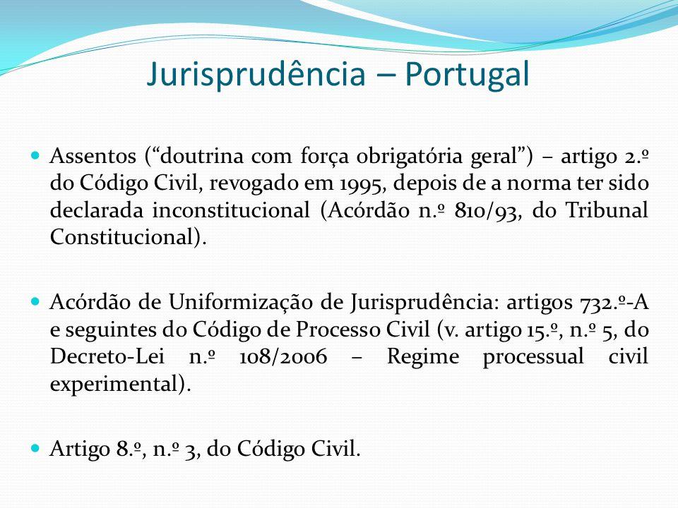 Jurisprudência – Portugal
