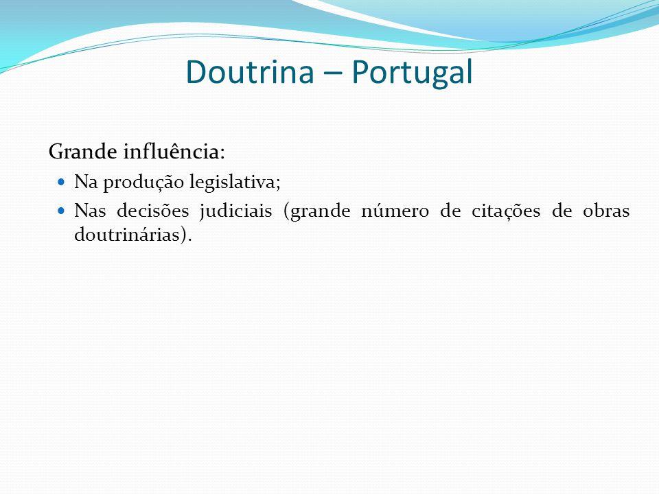 Doutrina – Portugal Grande influência: Na produção legislativa;