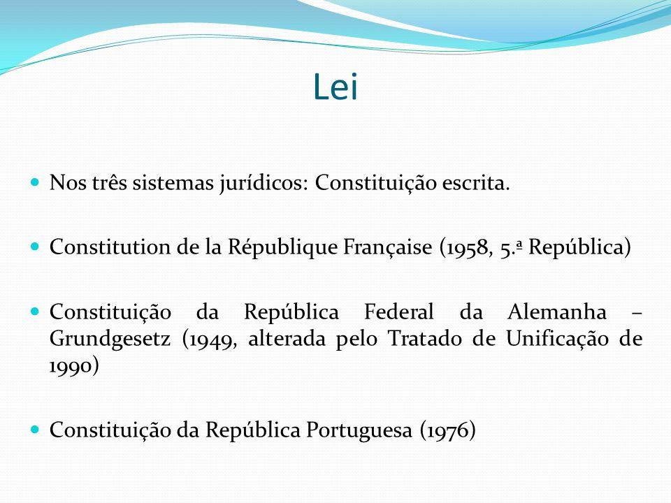 Lei Nos três sistemas jurídicos: Constituição escrita.