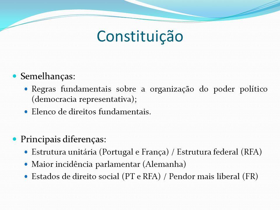 Constituição Semelhanças: Principais diferenças: