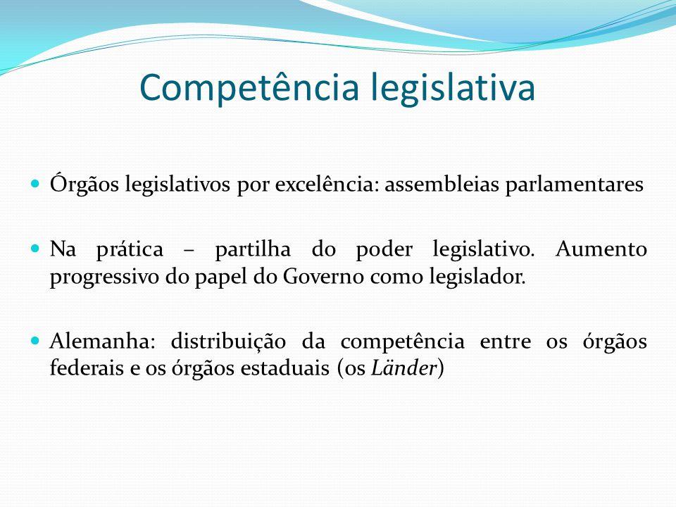 Competência legislativa