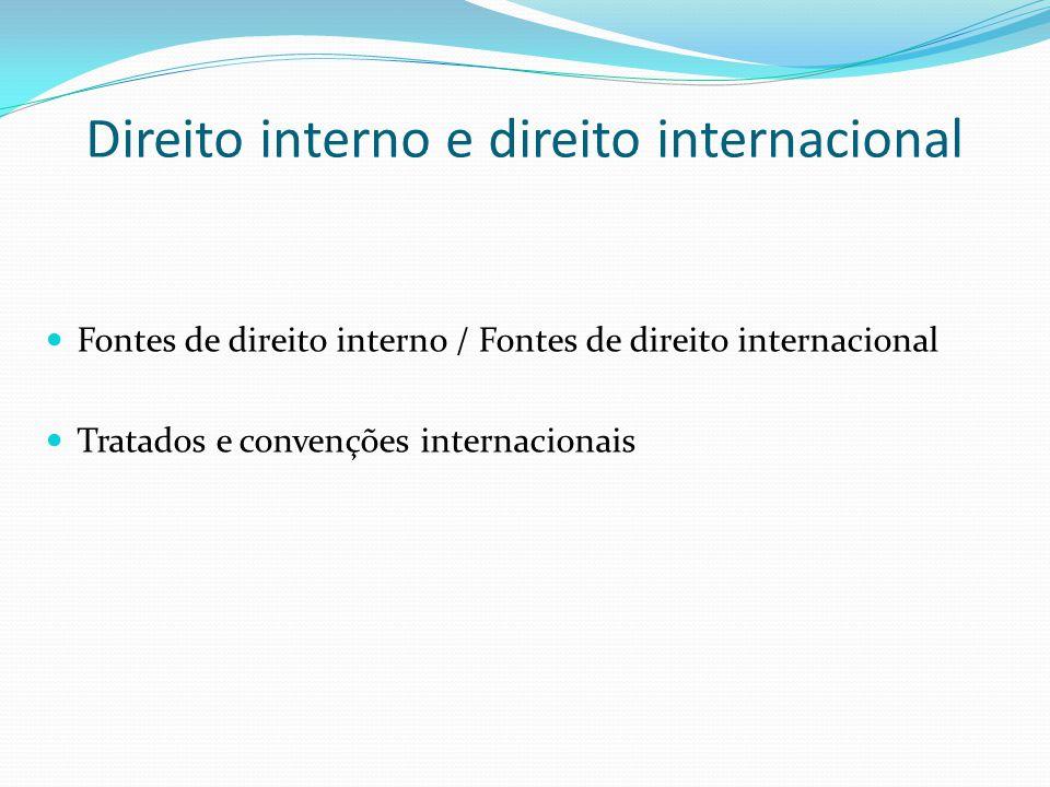 Direito interno e direito internacional
