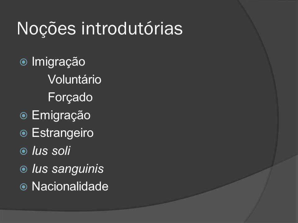 Noções introdutórias Imigração Voluntário Forçado Emigração