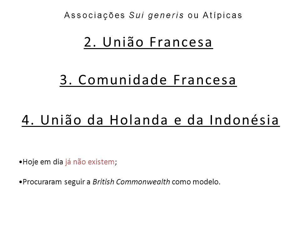 4. União da Holanda e da Indonésia
