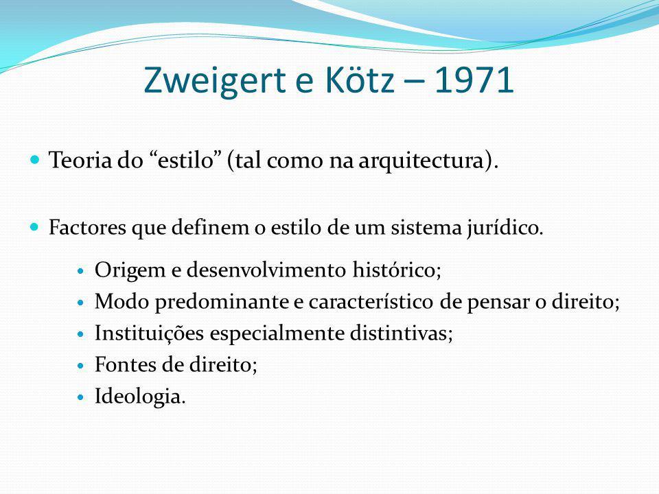 Zweigert e Kötz – 1971 Teoria do estilo (tal como na arquitectura).