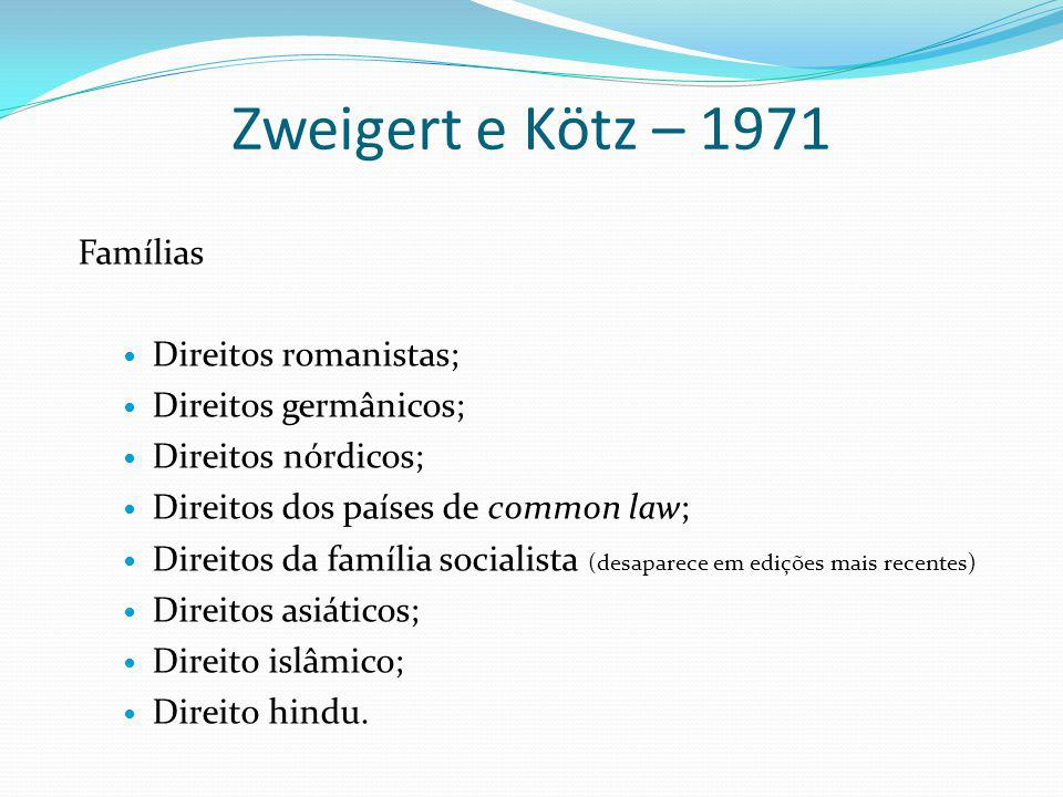 Zweigert e Kötz – 1971 Famílias Direitos romanistas;
