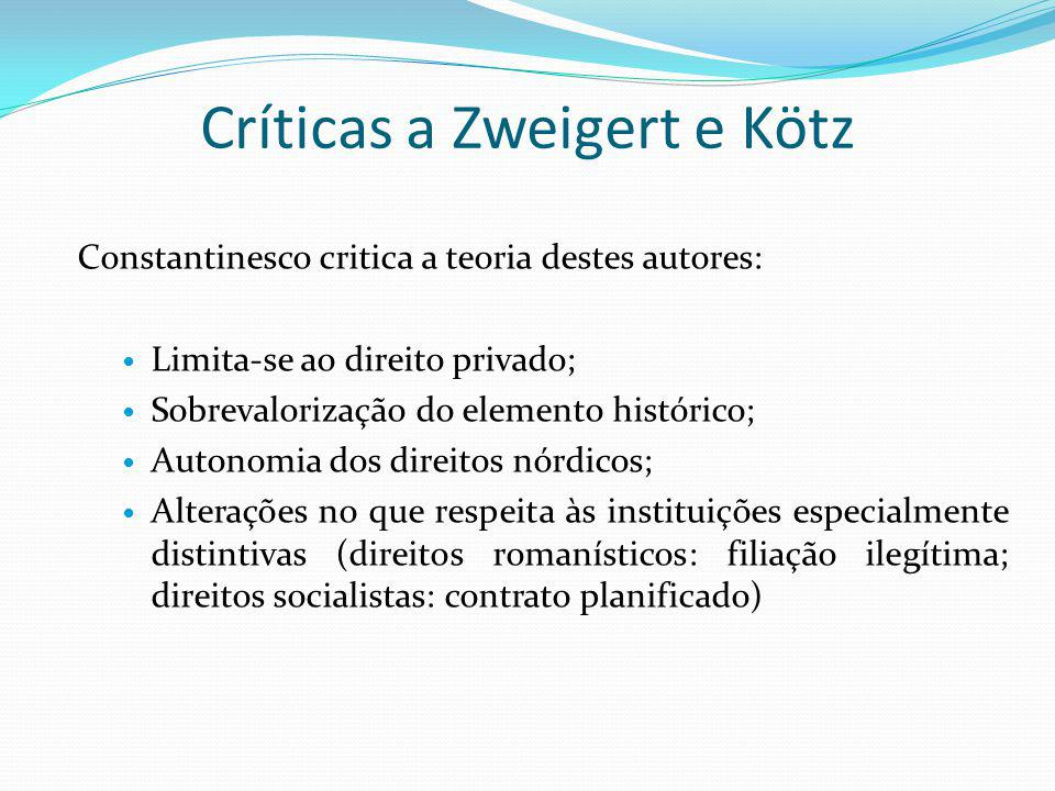 Críticas a Zweigert e Kötz