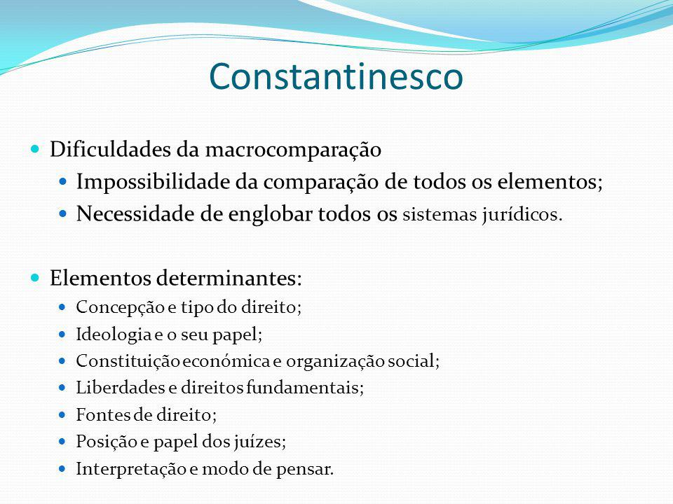Constantinesco Dificuldades da macrocomparação